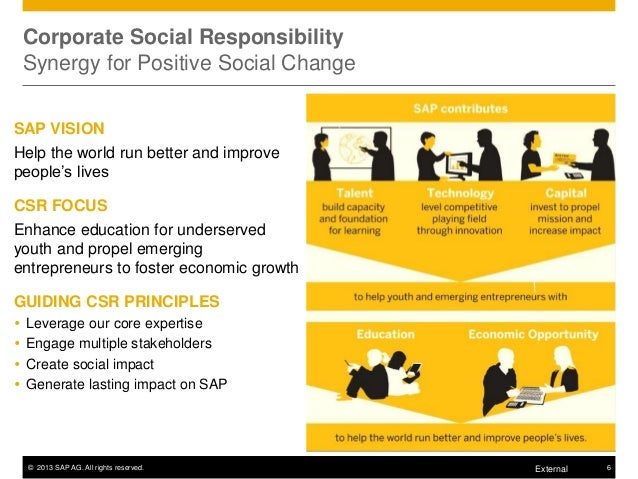corporate social responsibility and younger generation