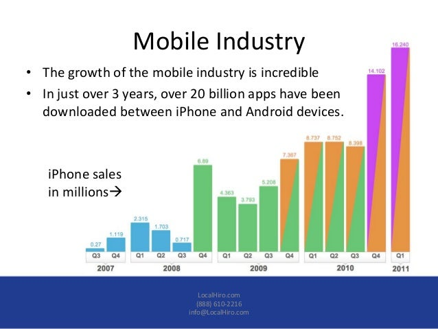 Mobile Industry• The growth of the mobile industry is incredible• In just over 3 years, over 20 billion apps have been  do...
