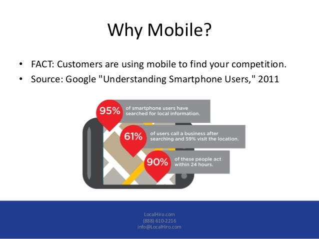 """Why Mobile?• FACT: Customers are using mobile to find your competition.• Source: Google """"Understanding Smartphone Users,"""" ..."""