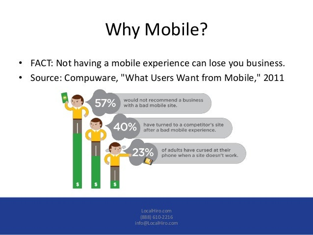 """Why Mobile?• FACT: Not having a mobile experience can lose you business.• Source: Compuware, """"What Users Want from Mobile,..."""