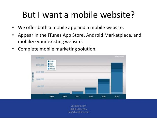 But I want a mobile website?• We offer both a mobile app and a mobile website.• Appear in the iTunes App Store, Android Ma...