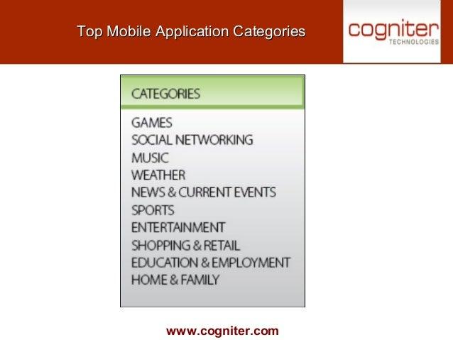 www.cogniter.com Top Mobile Application CategoriesTop Mobile Application Categories