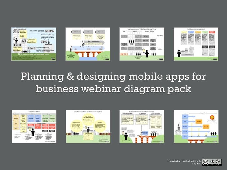 Planning & designing mobile apps for   business webinar diagram pack                            James Dellow, Headshift As...