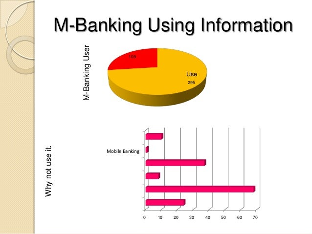 factors that effect customer use of mobile banking Factors affecting consumer buying behavior of mobile  family are the determining factors of owning a mobile  effect on consumer's mobile phone.
