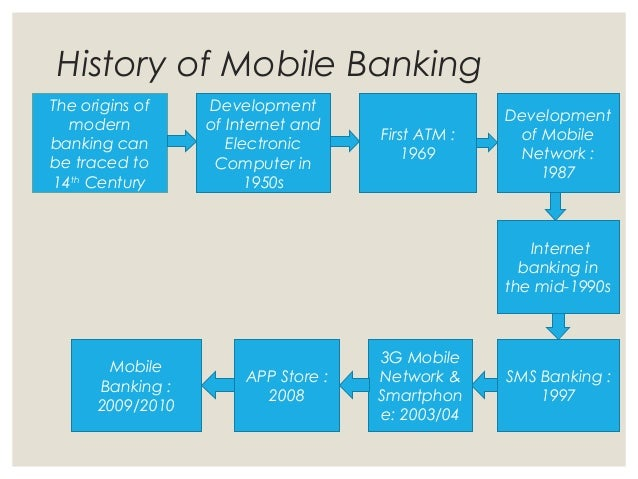 mobile banking Ksb's mobile banking app with mobile check deposit, instant balance, and more,  available on iphone and android devices.