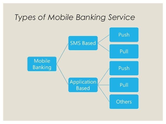 users adoption of mobile banking services Mobile banking adoption: a literature review  y yinghuia study of user adoption factors of mobile banking services based on  t zhouexamining mobile banking.