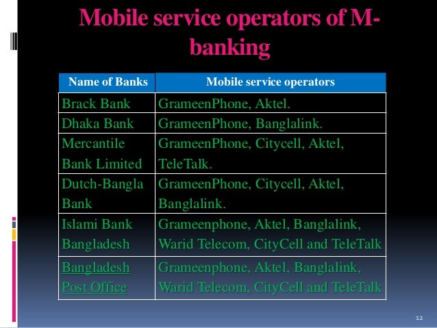 mobile banking in bangladesh Reports & publications reports & publications monthly fiscal reports monthly  fiscal macro update year-end fiscal report bangladesh economic review.