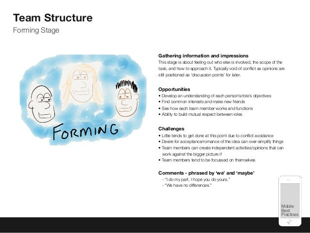 Mobile Best Practices Team Structure Forming Stage Gathering information and impressions This stage is about feeling out w...