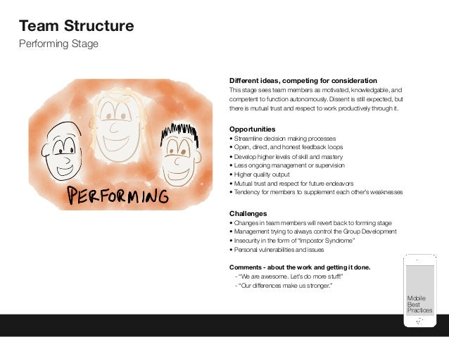 Mobile Best Practices Team Structure Performing Stage Different ideas, competing for consideration This stage sees team mem...