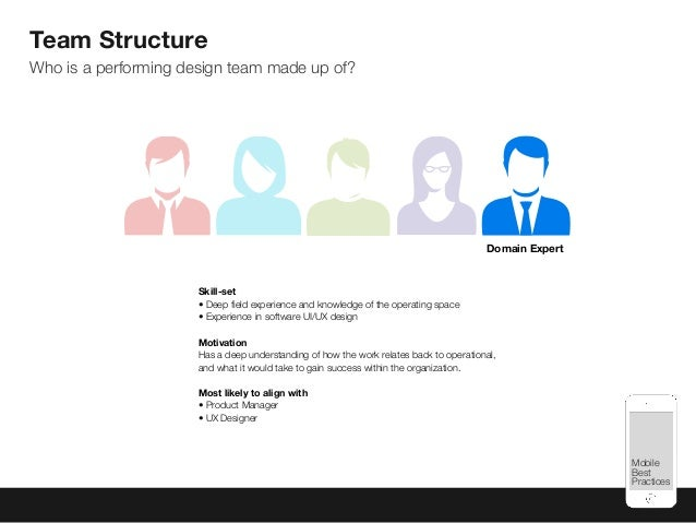 Mobile Best Practices Team Structure Who is a performing design team made up of? Skill-set • Deep field experience and kno...