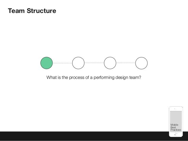 Mobile Best Practices Team Structure What is the process of a performing design team?