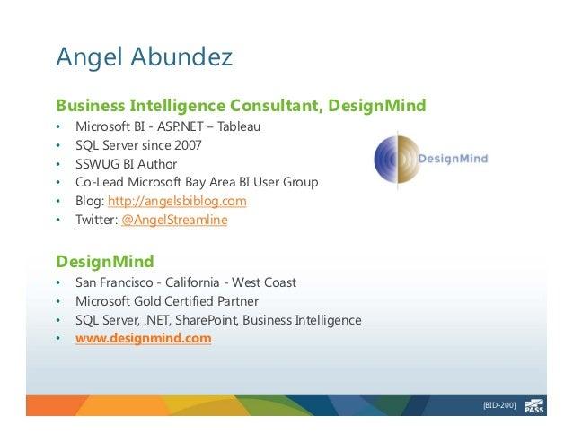 Mobile Business Intelligence Designmind