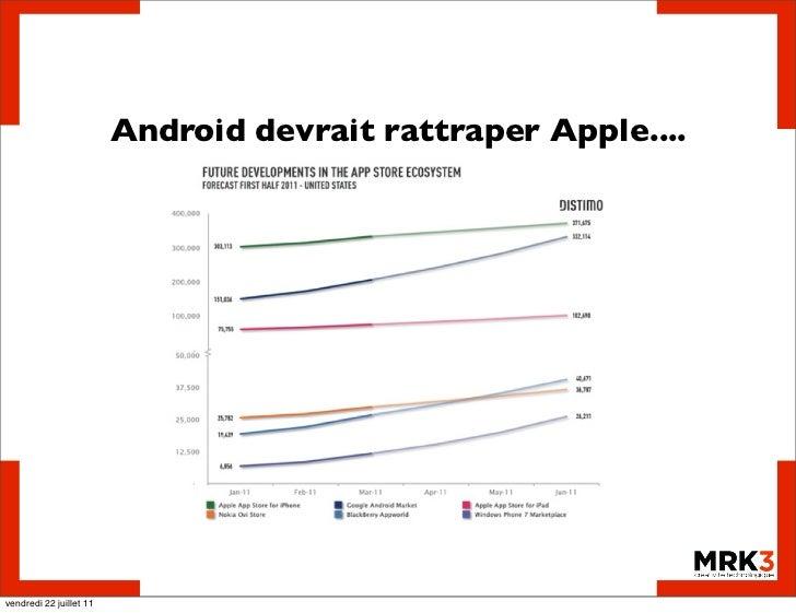 Android devrait rattraper Apple....vendredi 22 juillet 11