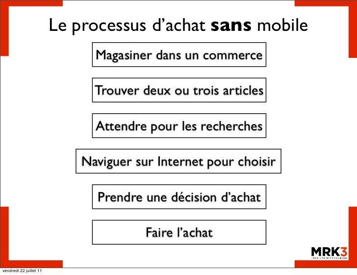 Le processus d'achat sans mobile                               Magasiner dans un commerce                               Tr...