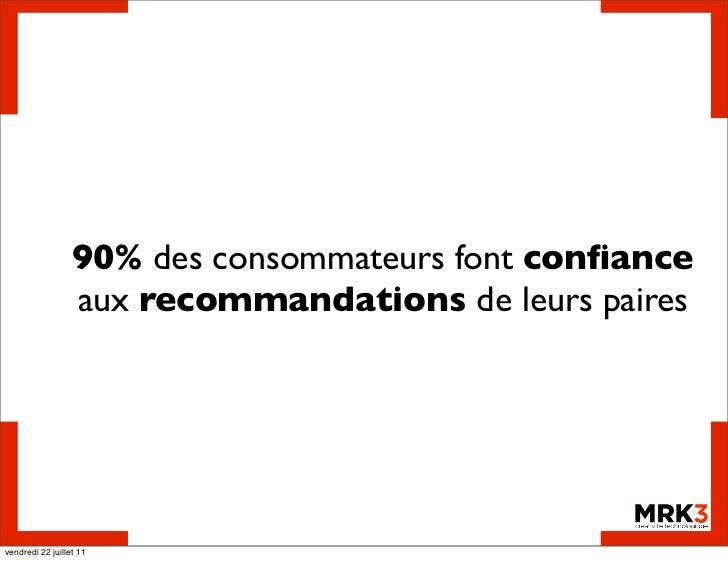 90% des consommateurs font confiance                  aux recommandations de leurs pairesvendredi 22 juillet 11