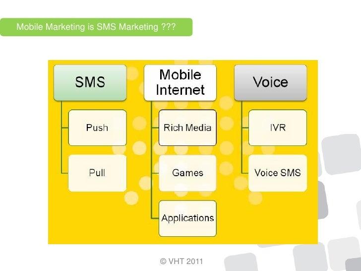 Mobile case 1 Slide 2