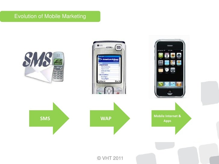 Mobile case 1 Slide 3