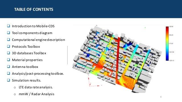 Mobile CDS - mmW / LTE Simulator - Mobile CAD