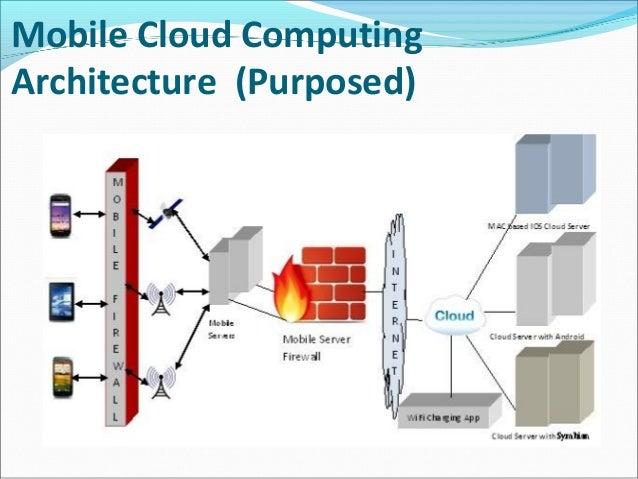 Phd thesis on mobile computing