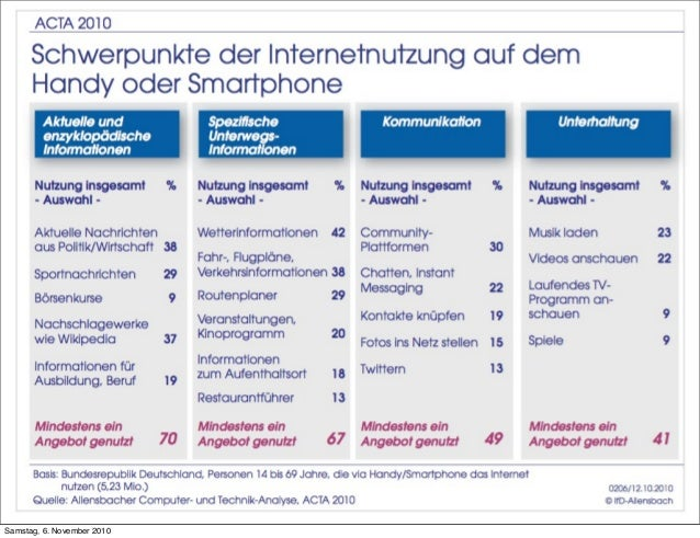 Mobile Commerce (Meet-Magento 04.10) Slide 3