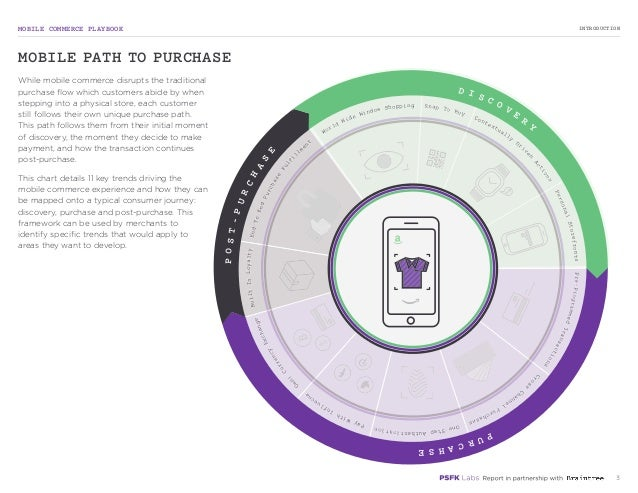 MOBILE COMMERCE PLAYBOOK 3 While mobile commerce disrupts the traditional purchase flow which customers abide by when step...