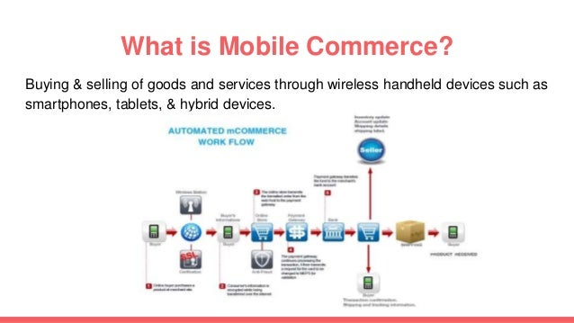 E commerce vs mobile commerce ppt for E commerce mobili