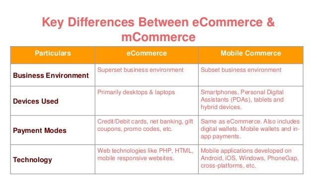 e commerce vs m commerce Describes the differences between e-commerce and m-commerce this blog  talk about how people are slowly moving towards m-commerce.