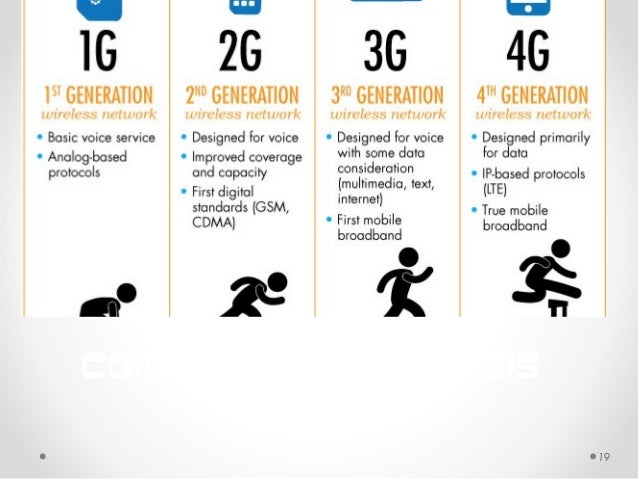 generation of mobile communication pdf