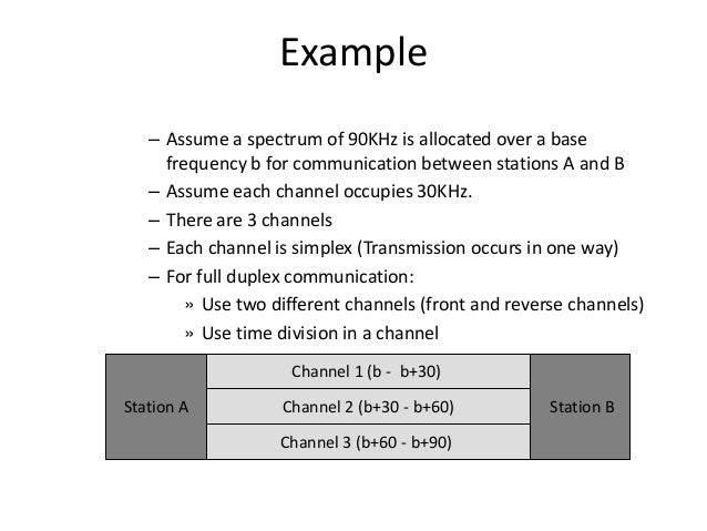 Example – Assume a spectrum of 90KHz is allocated over a base frequency b for communication between stations A and B – Ass...
