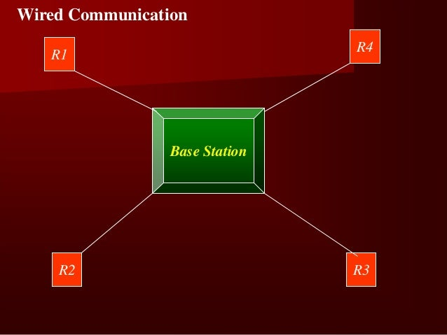 Wireless Transmission                         Without wire communicating                                          Downlink...