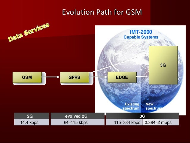 2 Types of Calling In GSM   1. Calling to Mobile (Mobile Terminated Call)   2. Mobile to Fixed Telephone Network (Mobile O...