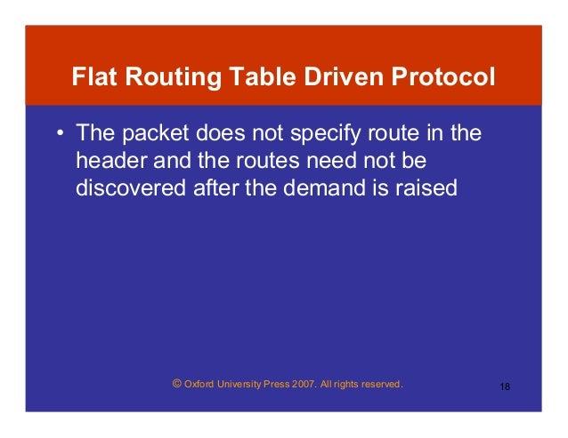 Mobile Ad Hoc Network Manet Routing Algorithms─ Part 2