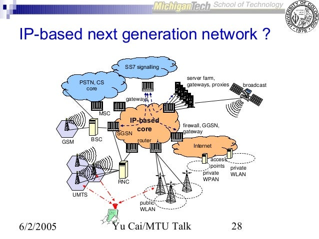 past present and future of computers essay When considering the internet's complex past in terms of development and evolution through innovation, its present household and global applications, and speculations and promises for the.