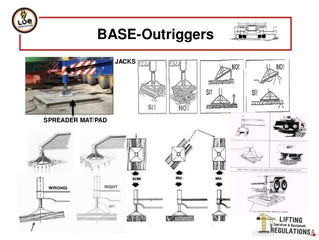 mobile crane parts name pdf