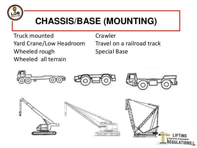 Labeled Diagram Of A Crane Truck Wiring All Datarh146feuerwehrrandeggde: Boom Truck Wiring Diagram At Gmaili.net