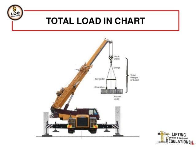 diagram of a mobile crane