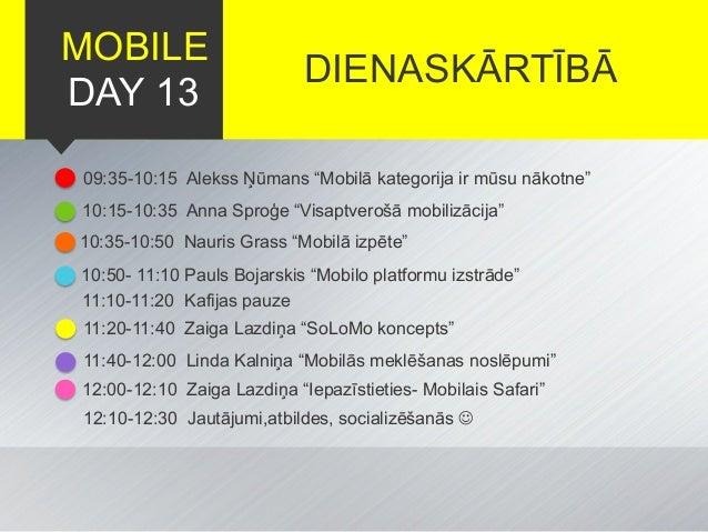 Mobile Day 2013 Slide 2