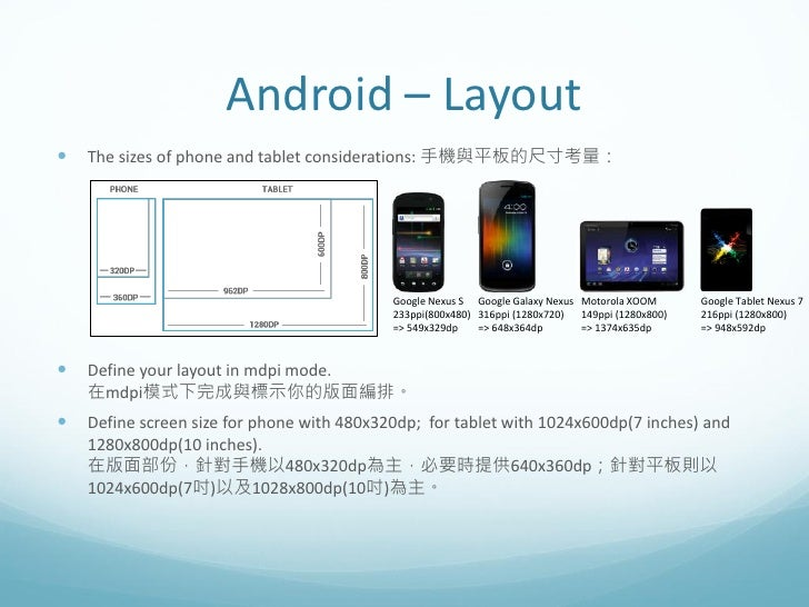 Android – Layout The sizes