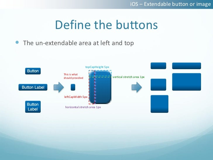 Mobile design matters - iOS and Android - presentation