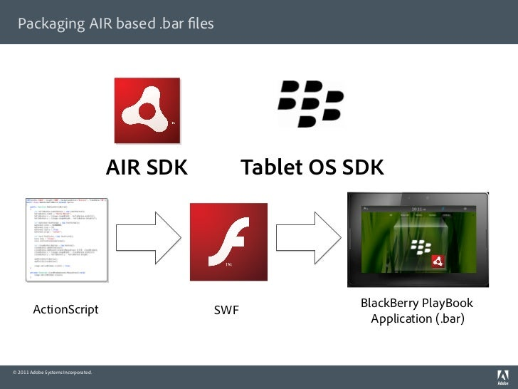 Adobe AIR Mobile development for Android and PlayBook