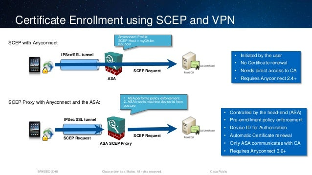 Mobile devices byod security deployment best practices 27 yadclub Image collections