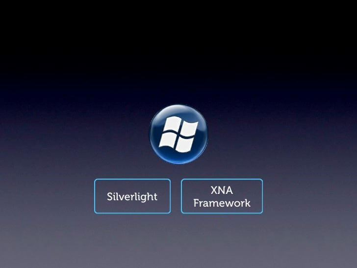 Visual Studio 2010 + WP7 Add-in        Expression BlendTools        Windows Phone Dev. Tools        (VS2010 Express + Simu...