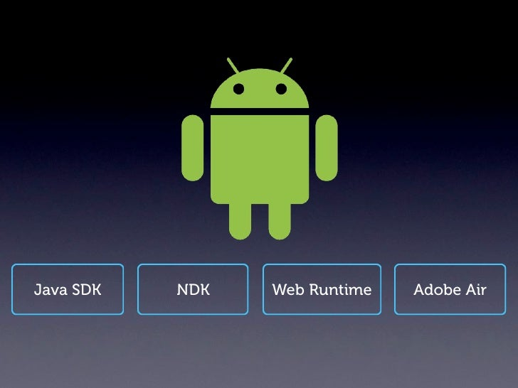 Android SDKTools   Eclipse + ADT Plugin        Android Platforms