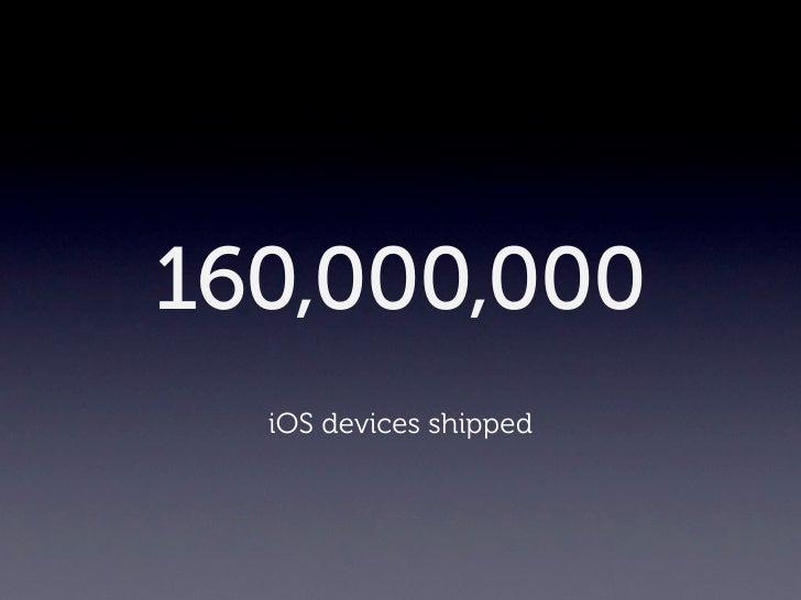 353,427 Apps    115 Apps/Day    74,419 Publishers    10 bn downloadsSource: http://148apps.biz/app-store-metrics - Feb 18,...