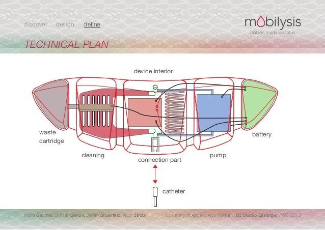 Mobilysis dialysis made portable mobile dialysis design concept - Porta cd design ...
