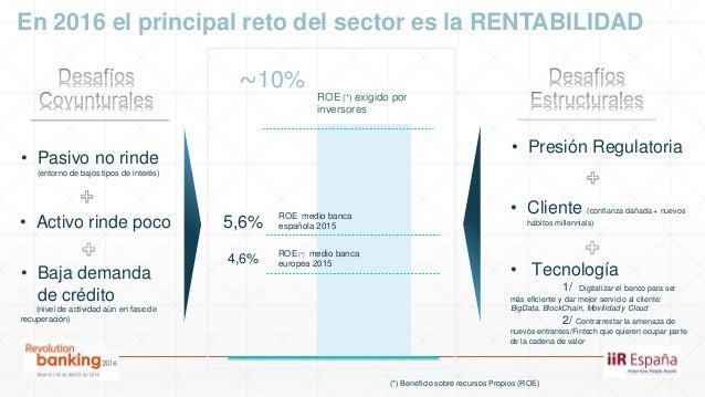 En 2016 el principal reto del sector es la RENTABILIDAD ROE (*) exigido por inversores ~10% 5,6% ROE medio banca española ...