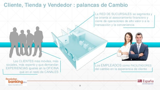Cliente, Tienda y Vendedor : palancas de Cambio 3 Los EMPLEADOS como FACILITADORES del cambio en la experiencia de cliente...