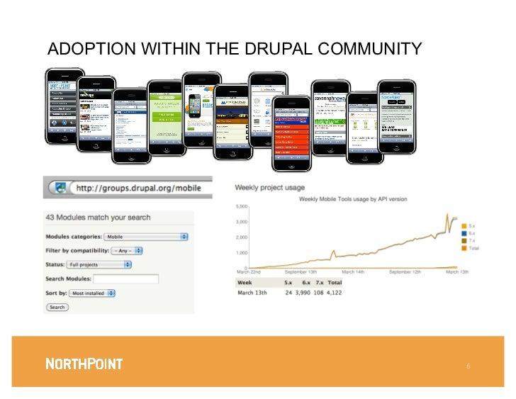 drupal 8 enterprise web development pdf