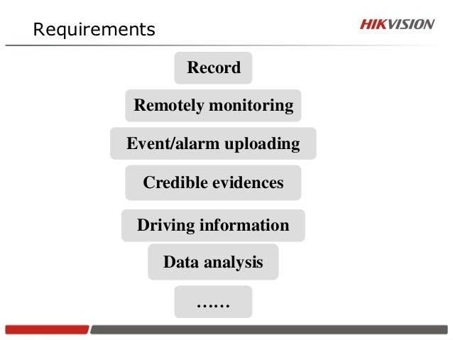 HIikvision Mobile DVR 2012 Slide 3
