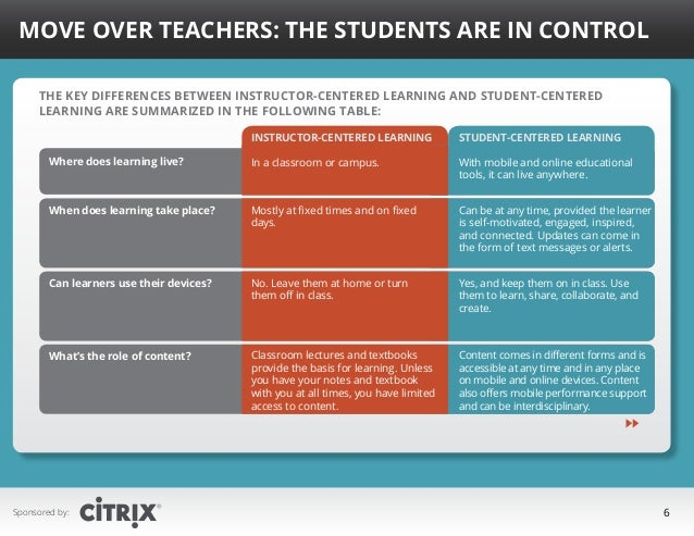Move Over Teachers: The Students Are in Control The key differences between instructor-centered learning and student-cente...